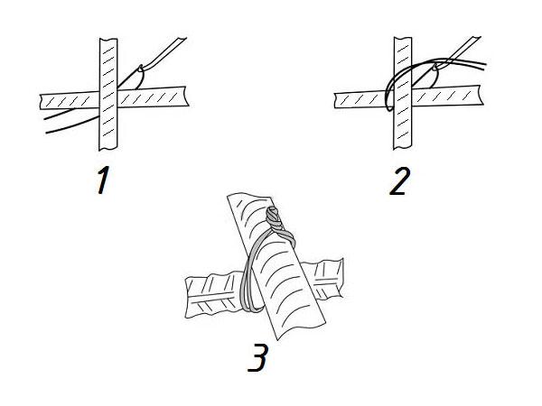 толщина вязальной проволоки для вязки арматуры